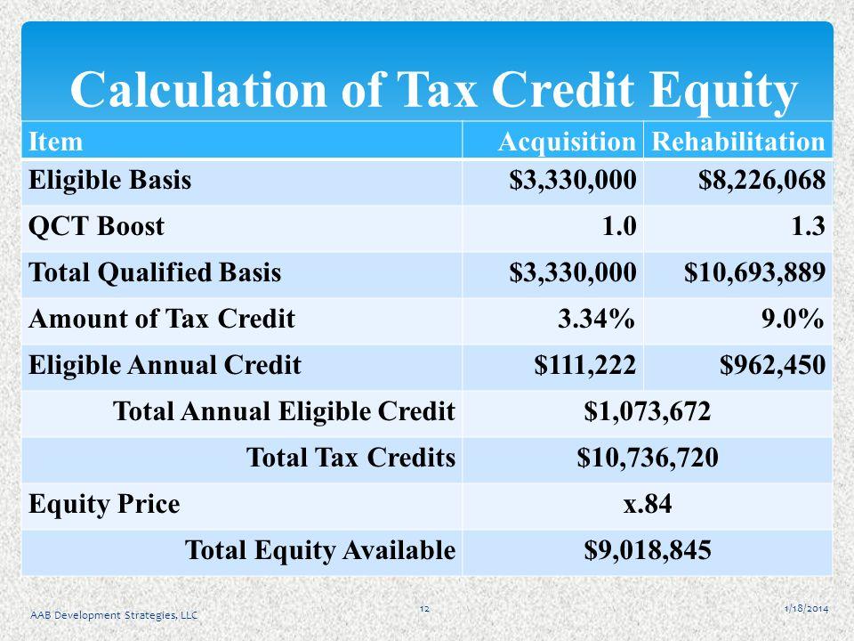 1/18/2014 AAB Development Strategies, LLC 12 Calculation of Tax Credit Equity ItemAcquisitionRehabilitation Eligible Basis$3,330,000$8,226,068 QCT Boo