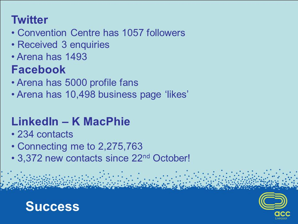 Success Twitter Convention Centre has 1057 followers Received 3 enquiries Arena has 1493 Facebook Arena has 5000 profile fans Arena has 10,498 business page likes LinkedIn – K MacPhie 234 contacts Connecting me to 2,275,763 3,372 new contacts since 22 nd October!