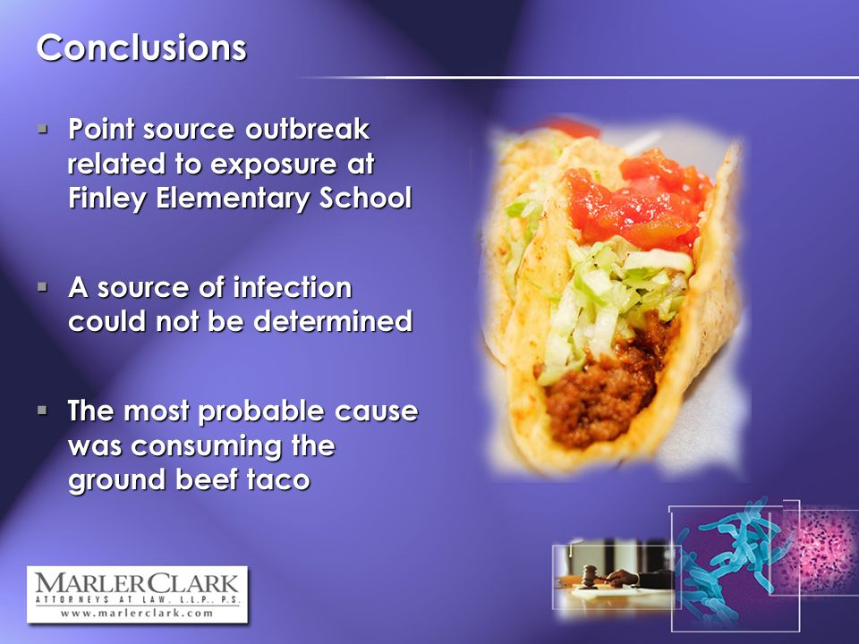 Conclusions Point source outbreak related to exposure at Finley Elementary School Point source outbreak related to exposure at Finley Elementary School A source of infection could not be determined A source of infection could not be determined The most probable cause was consuming the ground beef taco The most probable cause was consuming the ground beef taco