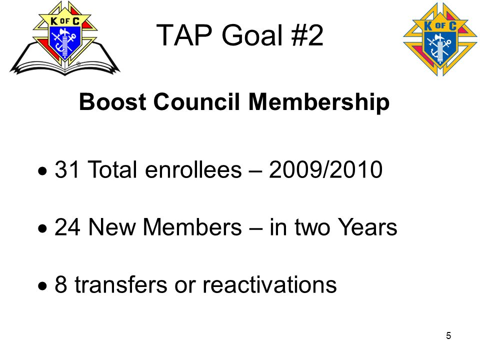 5 TAP Goal #2 Boost Council Membership 31 Total enrollees – 2009/2010 24 New Members – in two Years 8 transfers or reactivations