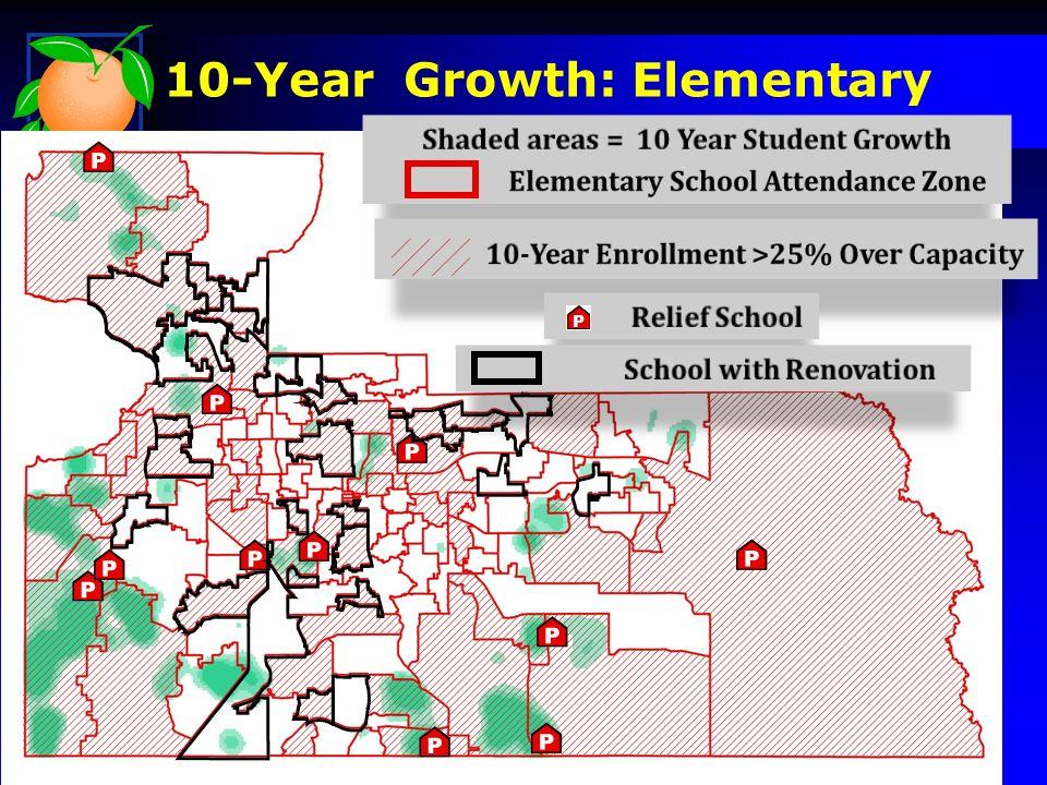 10-Year Growth: Elementary