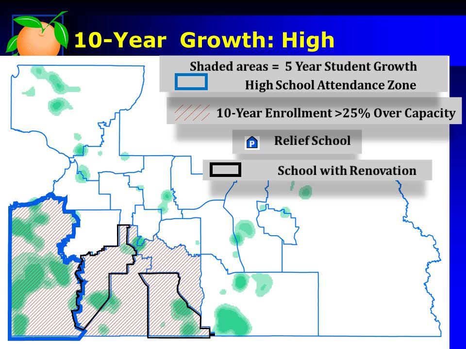 10-Year Growth: High