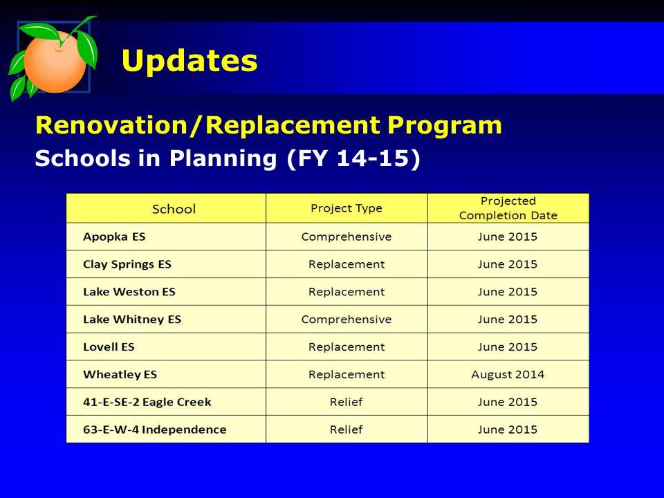 Updates Renovation/Replacement Program Schools in Planning (FY 14-15)