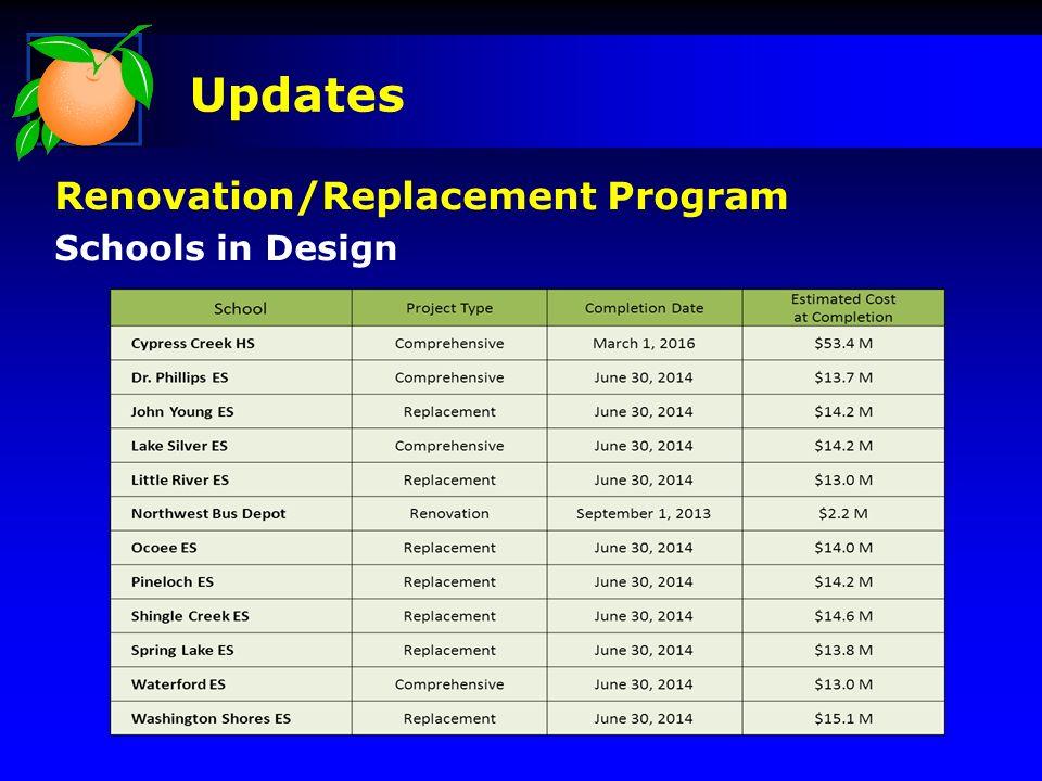 Updates Renovation/Replacement Program Schools in Design