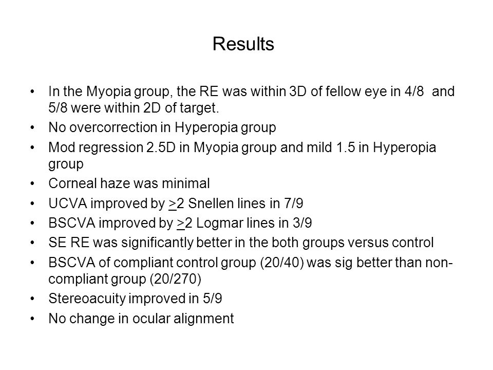 Results In the Myopia group, the RE was within 3D of fellow eye in 4/8 and 5/8 were within 2D of target.