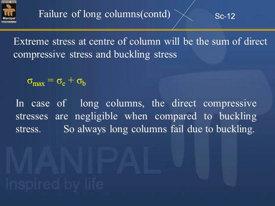 Sc-12 Failure of long columns(contd) σ max = σ c + σ b Extreme stress at centre of column will be the sum of direct compressive stress and buckling st