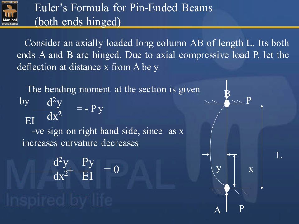 Eulers Formula for Pin-Ended Beams (both ends hinged) Consider an axially loaded long column AB of length L. Its both ends A and B are hinged. Due to