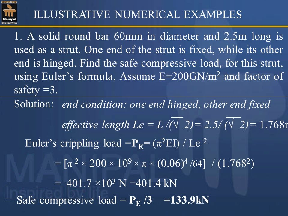 ILLUSTRATIVE NUMERICAL EXAMPLES Eulers crippling load =P E = (π 2 EI) / Le 2 = [ π 2 × 200 × 10 9 × π × (0.06) 4 /64 ] / (1.768 2 ) = 401.7 ×10 3 N =4