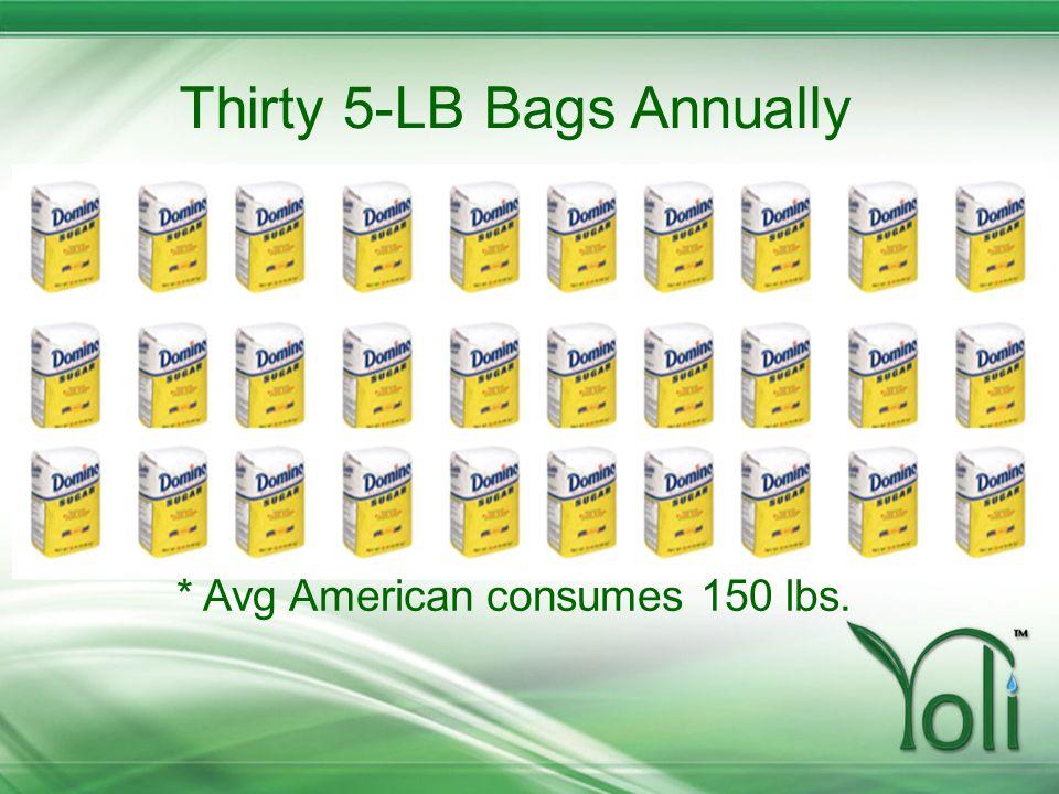 Thirty 5-LB Bags Annually * Avg American consumes 150 lbs.