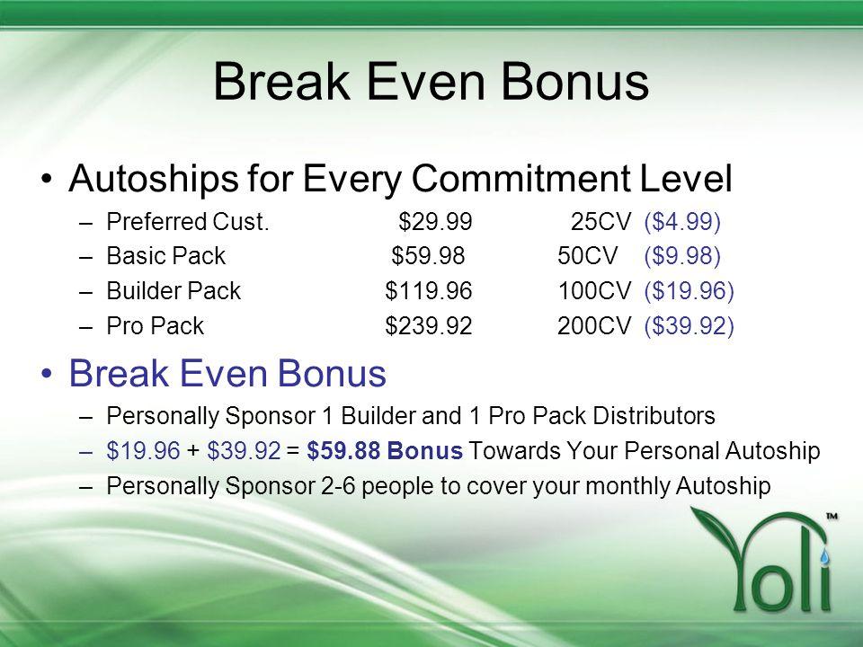 Break Even Bonus Autoships for Every Commitment Level –Preferred Cust. $29.99 25CV($4.99) –Basic Pack $59.98 50CV($9.98) –Builder Pack$119.96100CV($19