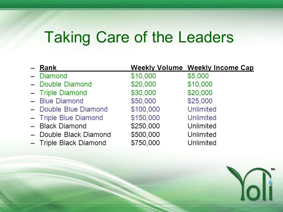 Taking Care of the Leaders –RankWeekly VolumeWeekly Income Cap –Diamond$10,000 $5,000 –Double Diamond$20,000 $10,000 –Triple Diamond$30,000 $20,000 –B