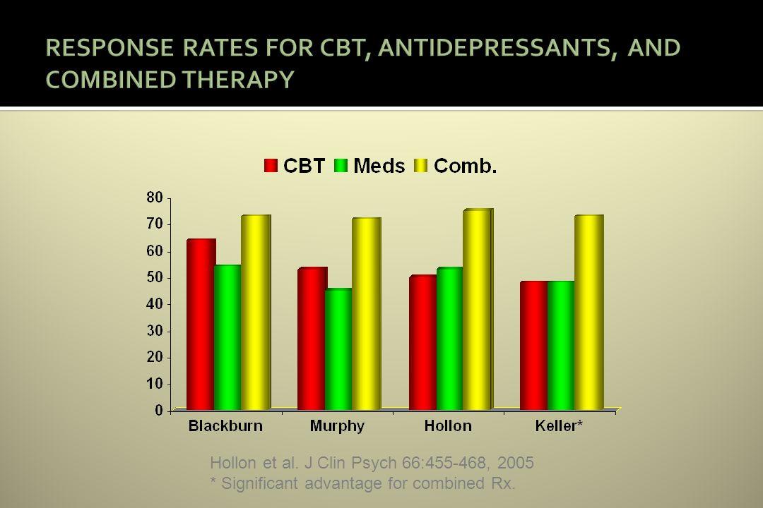 Hollon et al. J Clin Psych 66:455-468, 2005 * Significant advantage for combined Rx.