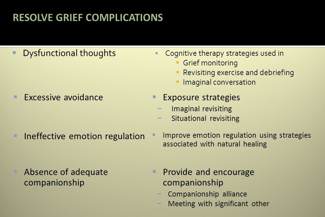 Dysfunctional thoughts Cognitive therapy strategies used in Grief monitoring Revisiting exercise and debriefing Imaginal conversation Excessive avoidance Exposure strategies Imaginal revisiting Situational revisiting Improve emotion regulation using strategies associated with natural healing Ineffective emotion regulation Absence of adequate companionship Provide and encourage companionship Companionship alliance Meeting with significant other