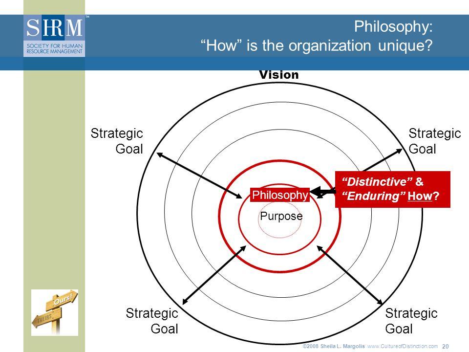 ©2008 Sheila L. Margolis www.CultureofDistinction.com 20 Philosophy: How is the organization unique? Purpose Strategic Goal Strategic Goal Strategic G