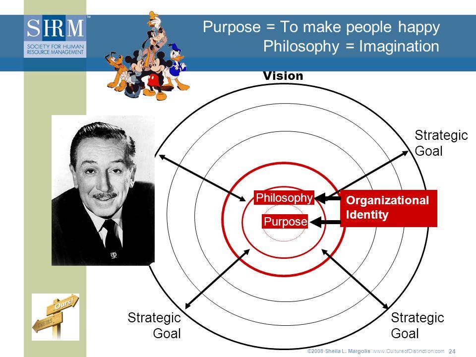 ©2008 Sheila L. Margolis www.CultureofDistinction.com 24 Purpose = To make people happy Philosophy = Imagination Strategic Goal Strategic Goal Strateg