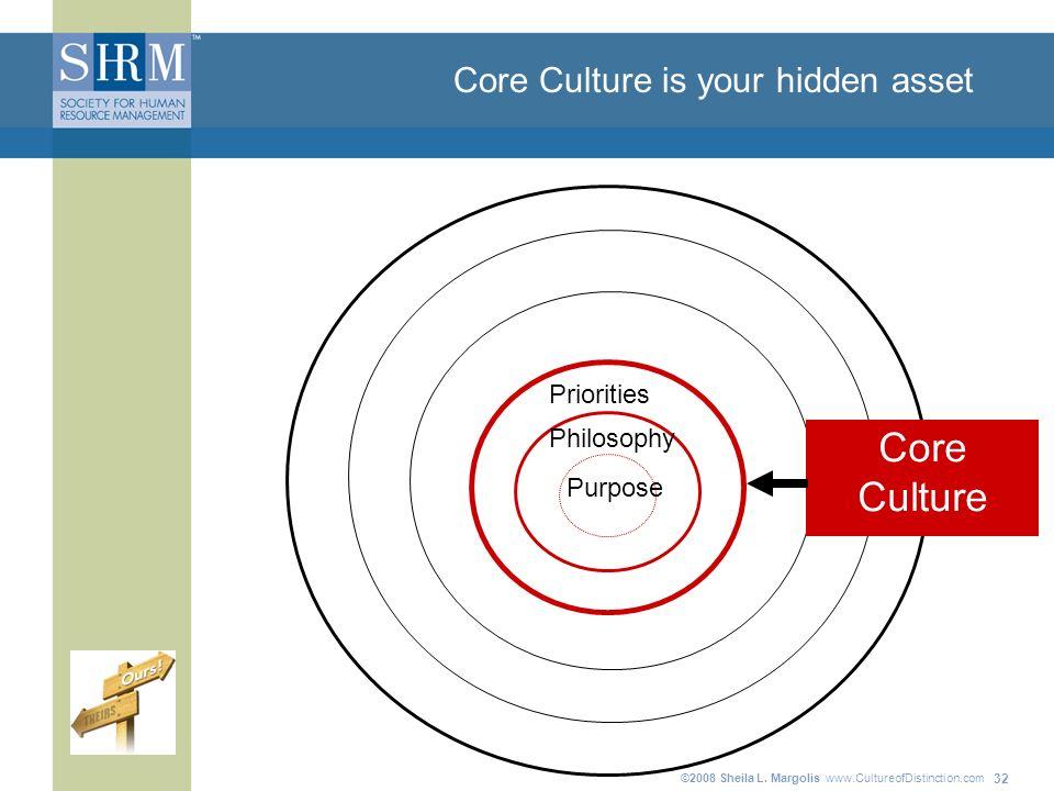 ©2008 Sheila L. Margolis www.CultureofDistinction.com 32 Core Culture is your hidden asset Priorities Purpose Philosophy Core Culture