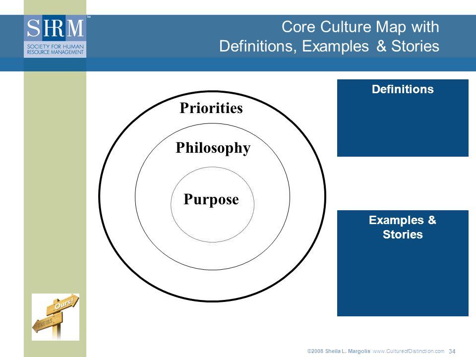 ©2008 Sheila L. Margolis www.CultureofDistinction.com 34 Core Culture Map with Definitions, Examples & Stories Purpose Philosophy Priorities Definitio