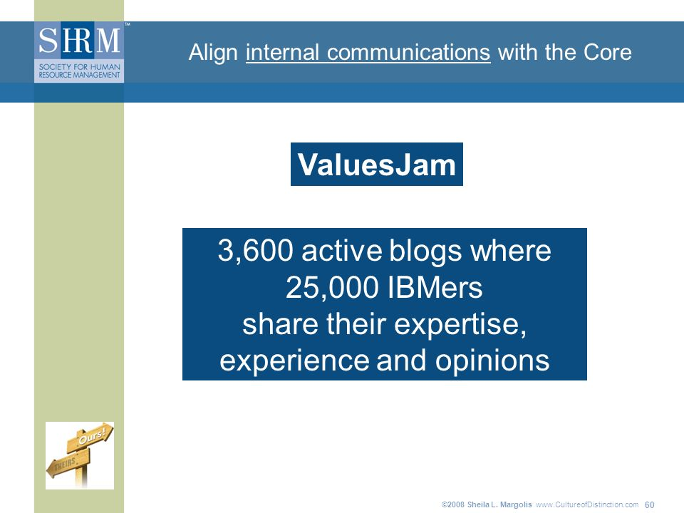 ©2008 Sheila L. Margolis www.CultureofDistinction.com 60 Align internal communications with the Core 3,600 active blogs where 25,000 IBMers share thei