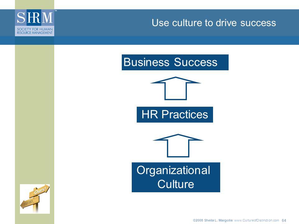 ©2008 Sheila L. Margolis www.CultureofDistinction.com 64 Use culture to drive success Organizational Culture HR Practices Business Success