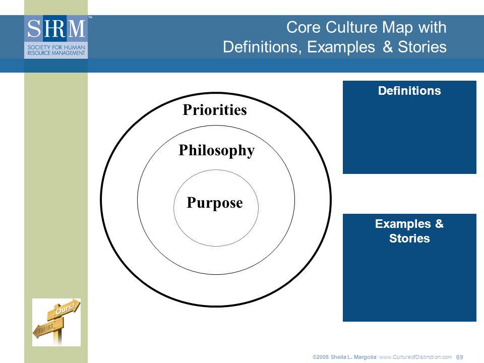 ©2008 Sheila L. Margolis www.CultureofDistinction.com 69 Core Culture Map with Definitions, Examples & Stories Purpose Philosophy Priorities Definitio