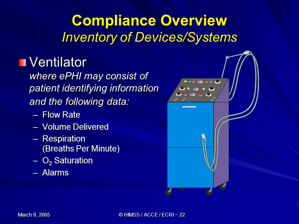 March 9, 2005 © HIMSS / ACCE / ECRI ~ 22 Compliance Overview Inventory of Devices/Systems Ventilator where ePHI may consist of patient identifying inf