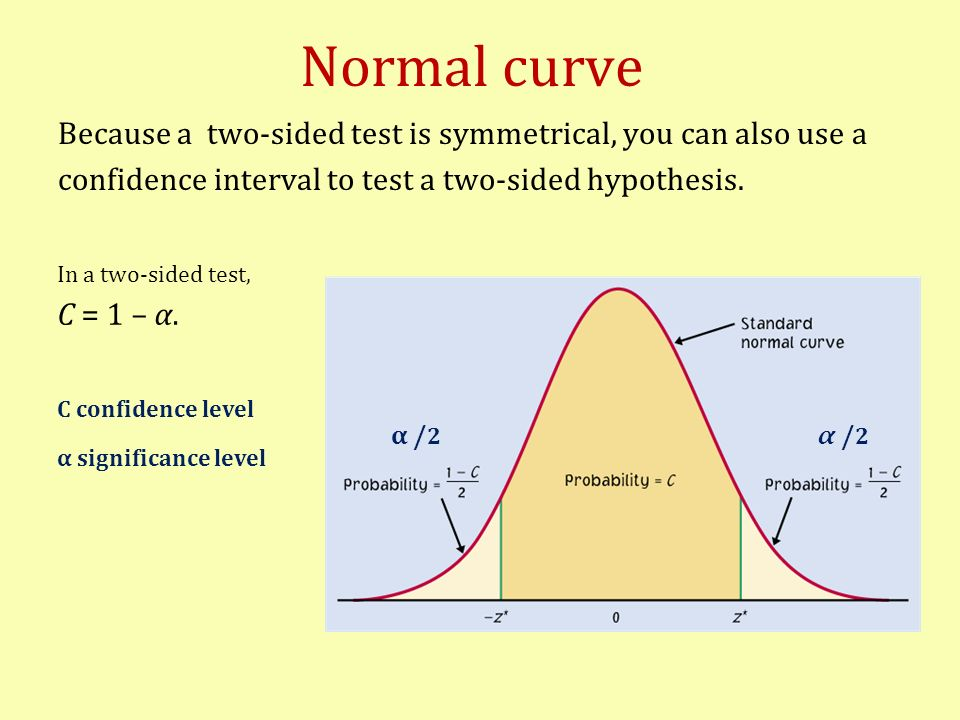 Normal curve Because a two-sided test is symmetrical, you can also use a confidence interval to test a two-sided hypothesis. α / 2 In a two-sided test