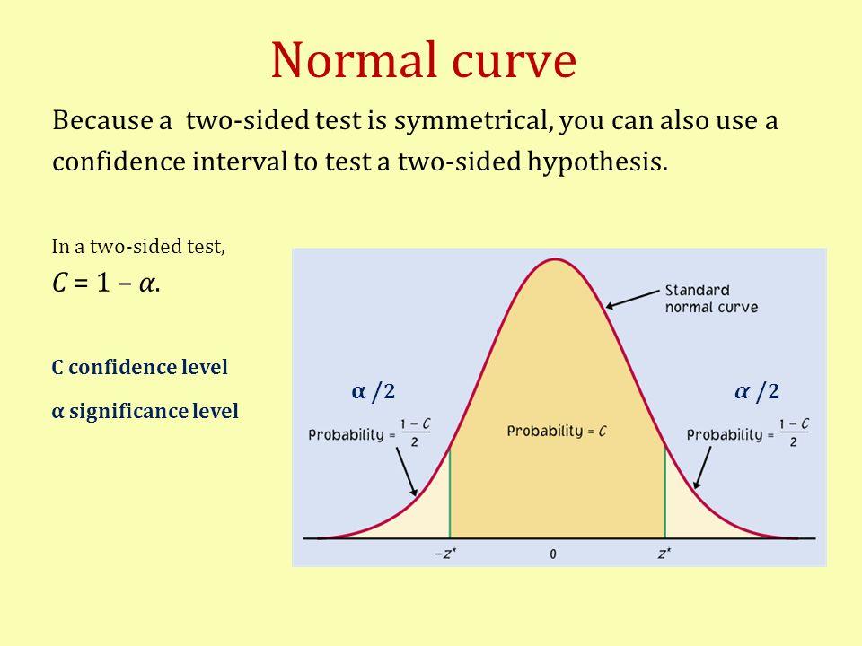 How to interpret P.