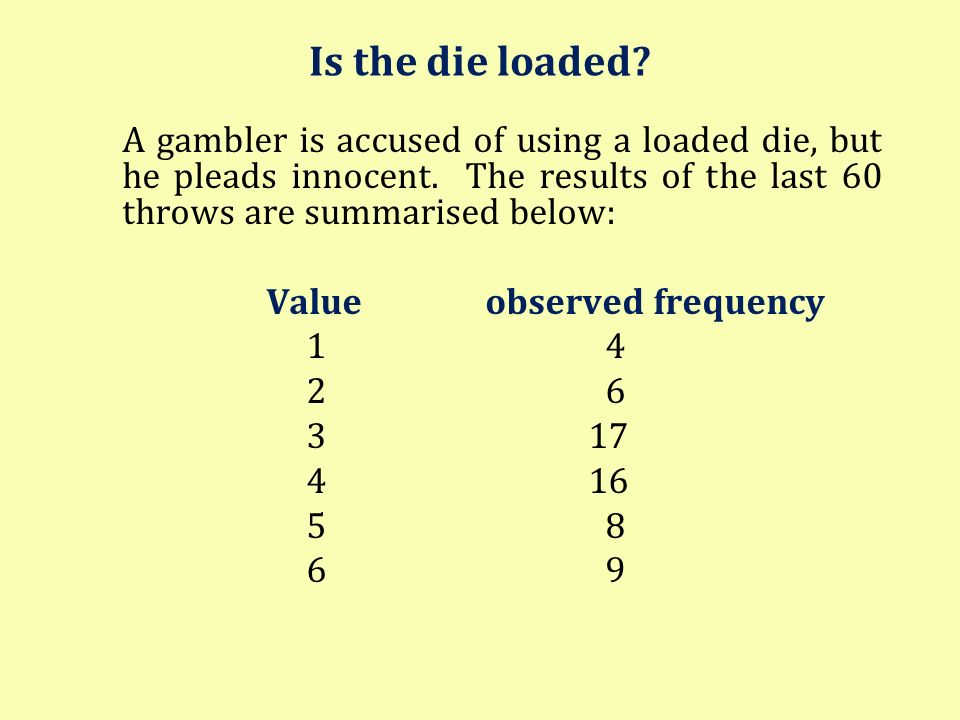 Is the die loaded? A gambler is accused of using a loaded die, but he pleads innocent. The results of the last 60 throws are summarised below: Value o