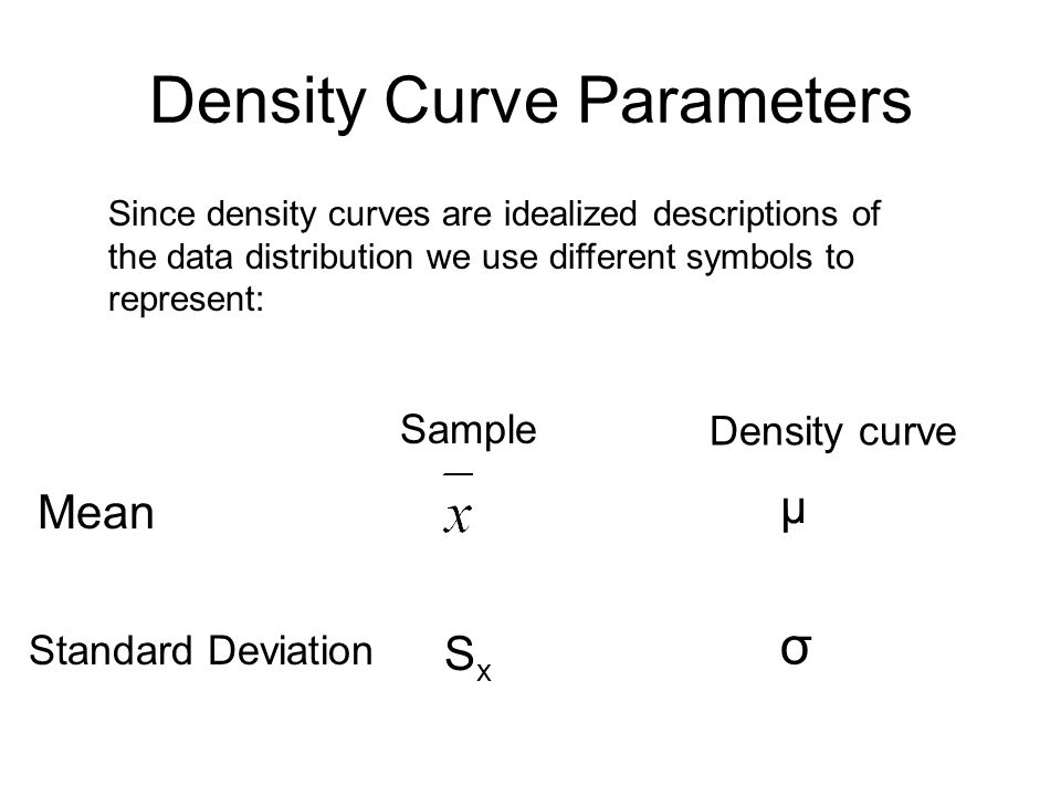 Density Curve Parameters Since density curves are idealized descriptions of the data distribution we use different symbols to represent: Sample Densit