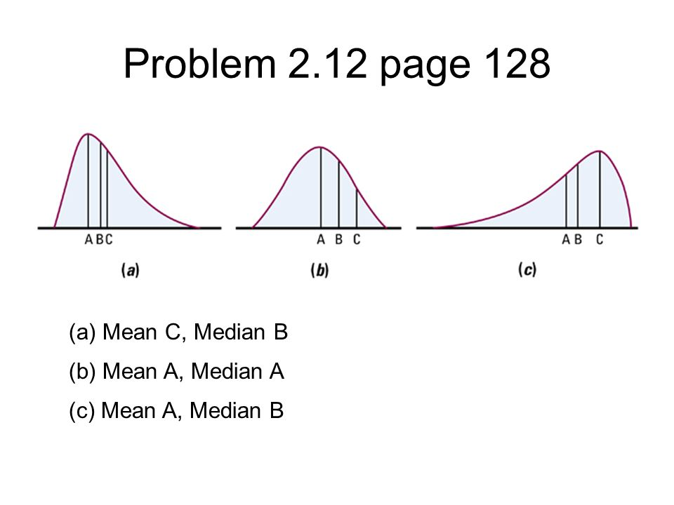 Problem 2.12 page 128 (a) Mean C, Median B (b) Mean A, Median A (c) Mean A, Median B