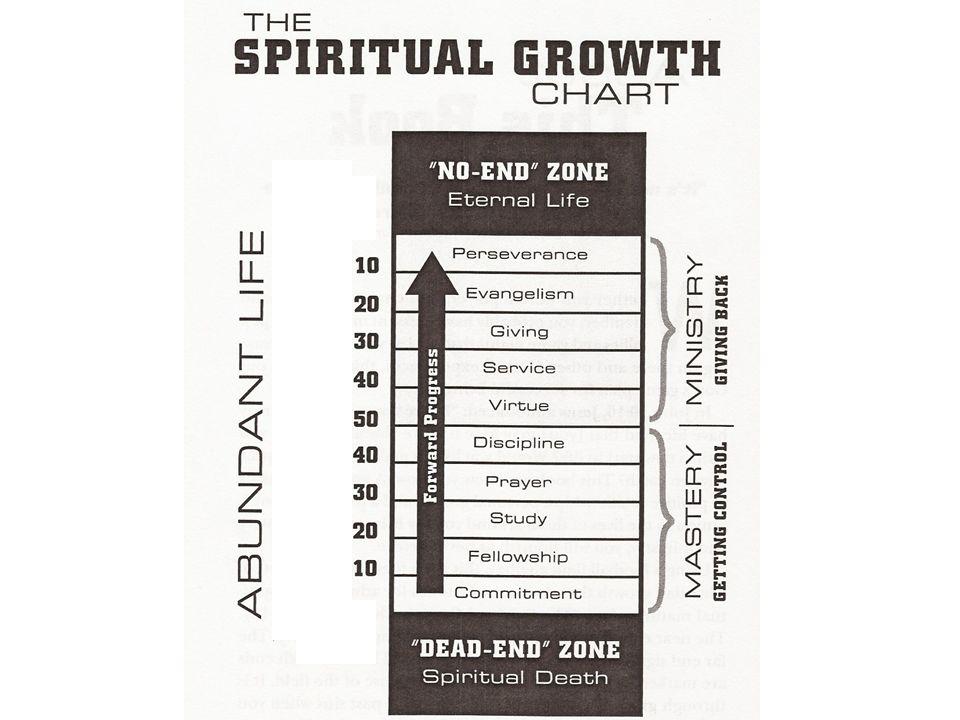 6. Virtue 1.His Walking in the Spirit