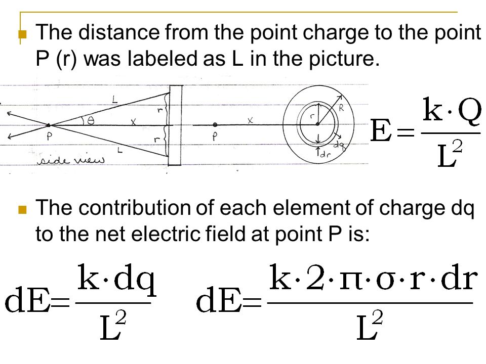 The distance from the point charge to the point P (r) was labeled as L in the picture. The contribution of each element of charge dq to the net electr