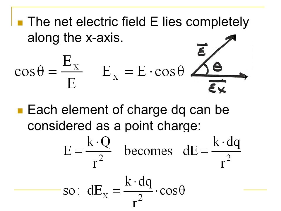 The net electric field E lies completely along the x-axis. Each element of charge dq can be considered as a point charge: