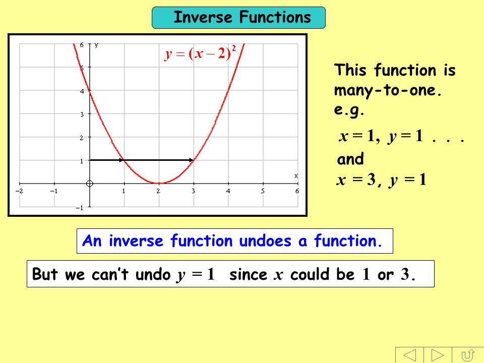 Inverse Functions This function is many-to-one.e.g.