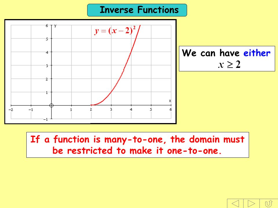Inverse Functions If a function is many-to-one, the domain must be restricted to make it one-to-one. We can have either