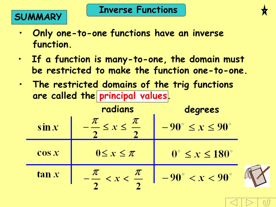Inverse Functions SUMMARY Only one-to-one functions have an inverse function. If a function is many-to-one, the domain must be restricted to make the