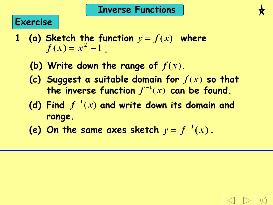 Inverse Functions Exercise (d)Find and write down its domain and range.