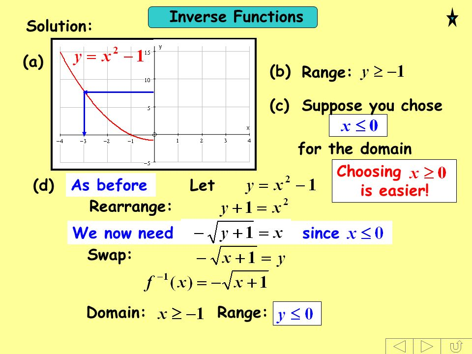Inverse Functions Solution: (a) Swap: Range: (b) Domain: Range: (c) Suppose you chose for the domain Rearrange: (d) Let As before We now need since Choosing is easier!