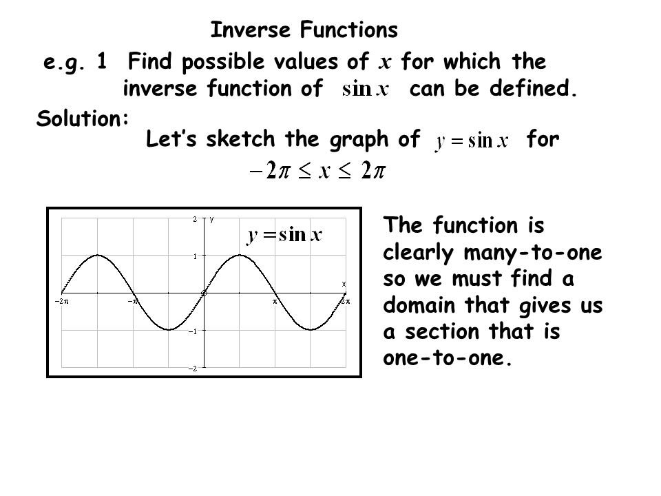 Inverse Functions e.g.
