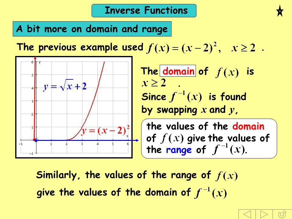 Inverse Functions A bit more on domain and range The previous example used. The domain of is. Since is found by swapping x and y, give the values of t
