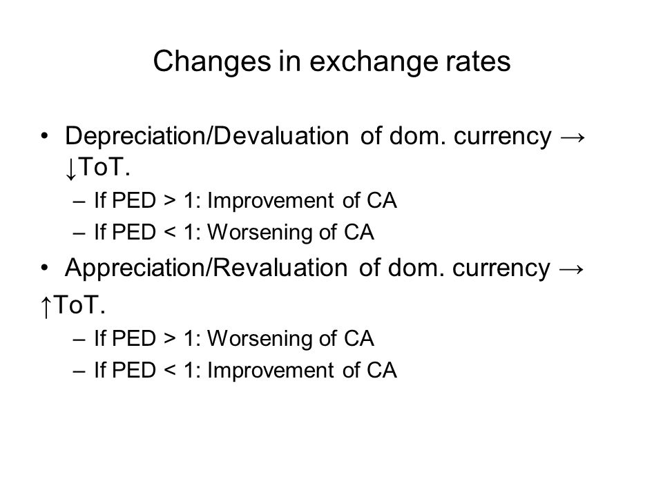 Changes in exchange rates Depreciation/Devaluation of dom.