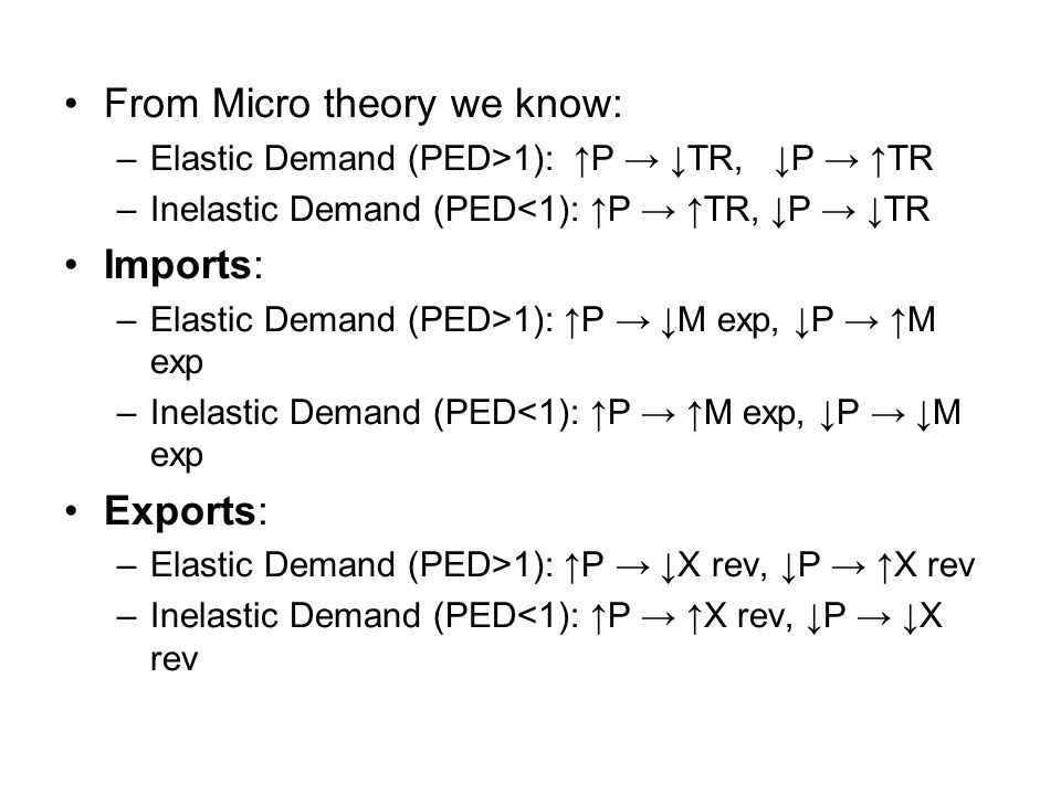 From Micro theory we know: –Elastic Demand (PED>1): P TR, P TR –Inelastic Demand (PED<1): P TR, P TR Imports: –Elastic Demand (PED>1): P M exp, P M exp –Inelastic Demand (PED<1): P M exp, P M exp Exports: –Elastic Demand (PED>1): P X rev, P X rev –Inelastic Demand (PED<1): P X rev, P X rev