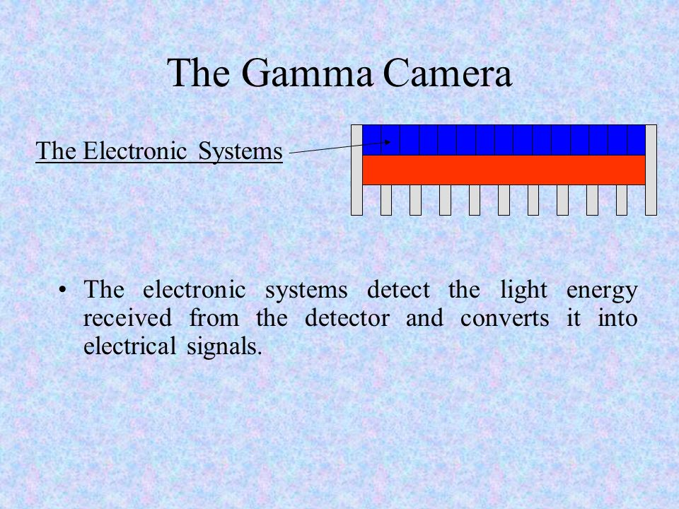 The Gamma Camera The electronic systems detect the light energy received from the detector and converts it into electrical signals. The Electronic Sys