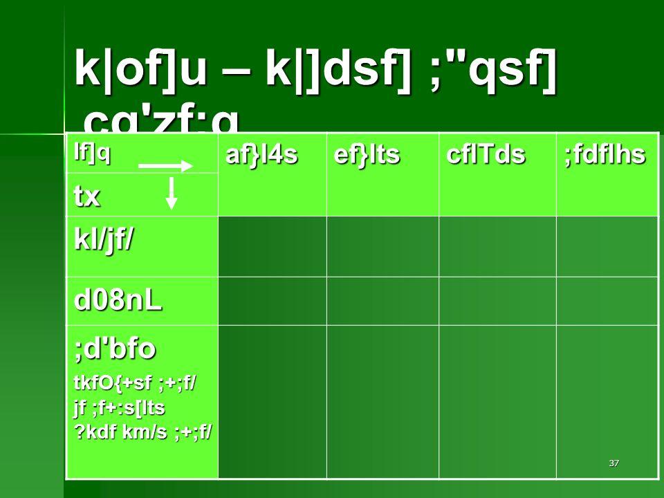 37 k|of]u – k|]dsf] ; qsf] cg zf;g If]qaf}l4sef}ltscflTds;fdflhs tx kl/jf/ d08nL ;d bfo tkfO{+sf ;+;f/ jf ;f+:s[lts kdf km/s ;+;f/