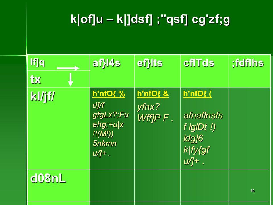 46 k|of]u – k|]dsf] ; qsf] cg zf;g If]qaf}l4sef}ltscflTds;fdflhs tx kl/jf/ h nfO{ % d]/f gfgLx ;Fu ehg;+u|x !!(M!)) 5nkmn u/]+.