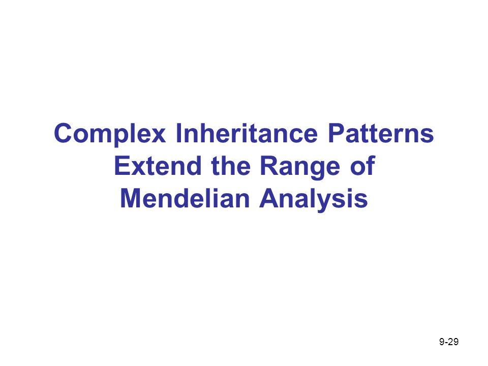 Complex Inheritance Patterns Extend the Range of Mendelian Analysis 9-29