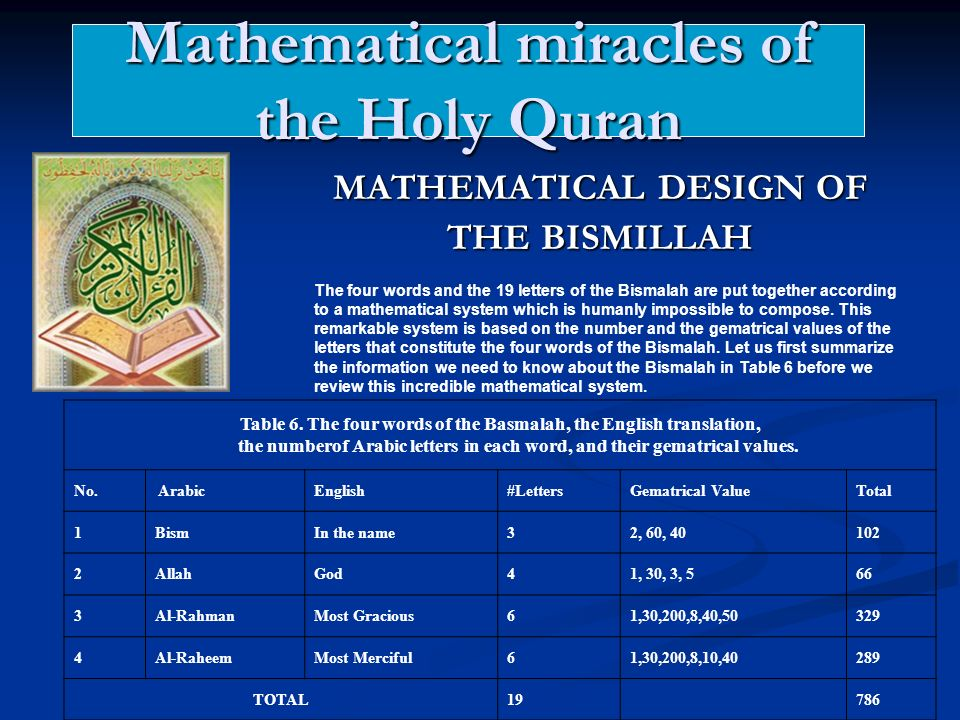 Mathematical miracles of the Holy Quran MATHEMATICAL DESIGN OF THE BISMILLAH The four words and the 19 letters of the Bismalah are put together accord