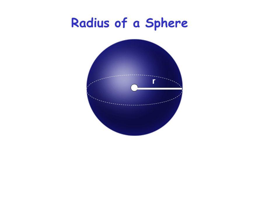 r Radius of a Sphere