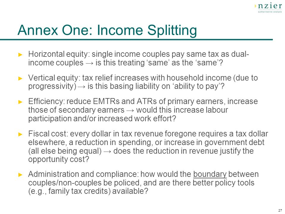 27 Annex One: Income Splitting Horizontal equity: single income couples pay same tax as dual- income couples is this treating same as the same.