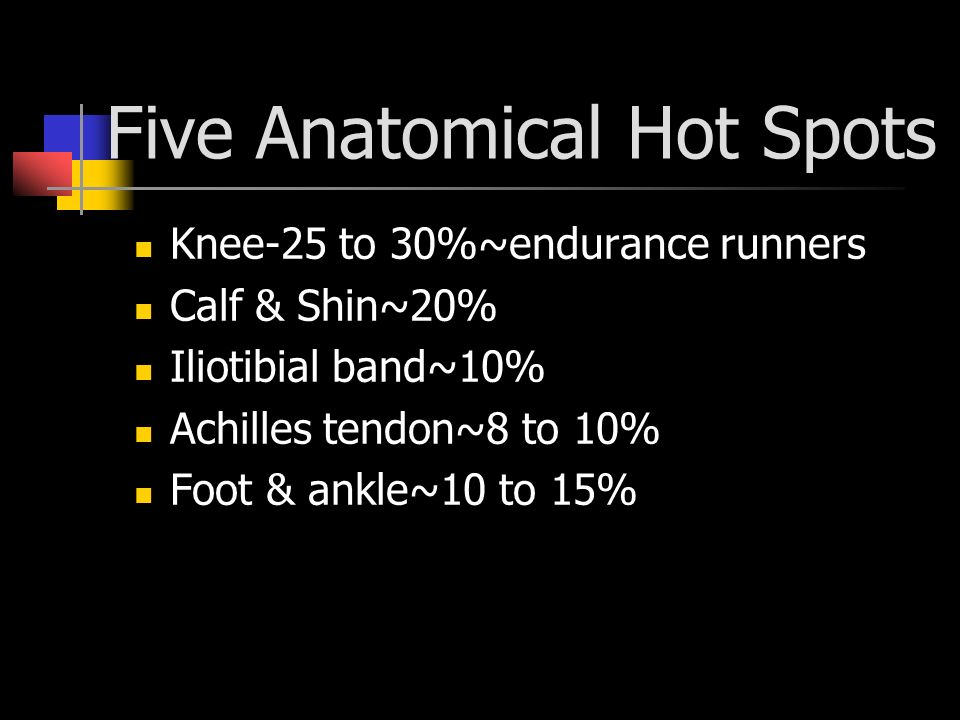 Five Anatomical Hot Spots Knee-25 to 30%~endurance runners Calf & Shin~20% Iliotibial band~10% Achilles tendon~8 to 10% Foot & ankle~10 to 15%